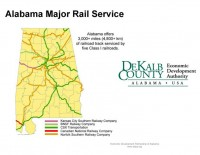 Alabama Rail System